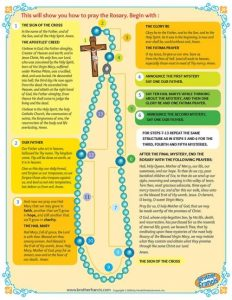 the-rosary-mini-poster-brother-francis_740x